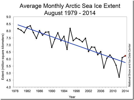 ICE_Extents_Average